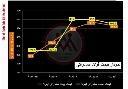 در بازار آهن ایران چه خبر است | 25 مرداد ماه 99 | تحلیل بازار آهن ایران