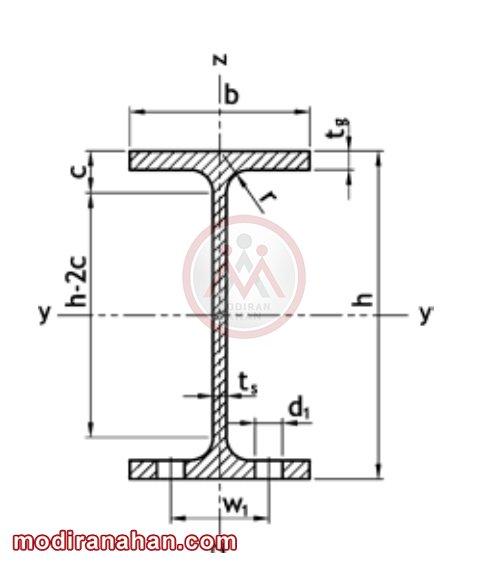 سطح مقطع تیرآهن IPE