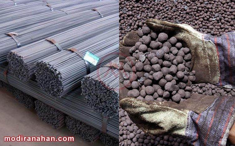 افزایش قیمت سنگ آهن، جهش در قیمت میلگرد