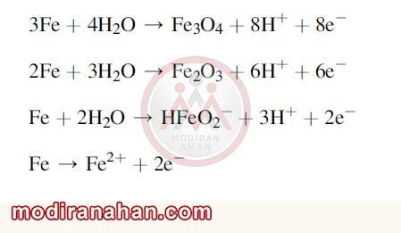واکنش های آندی فولاد