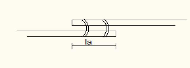 فاصله la را نشان می دهد